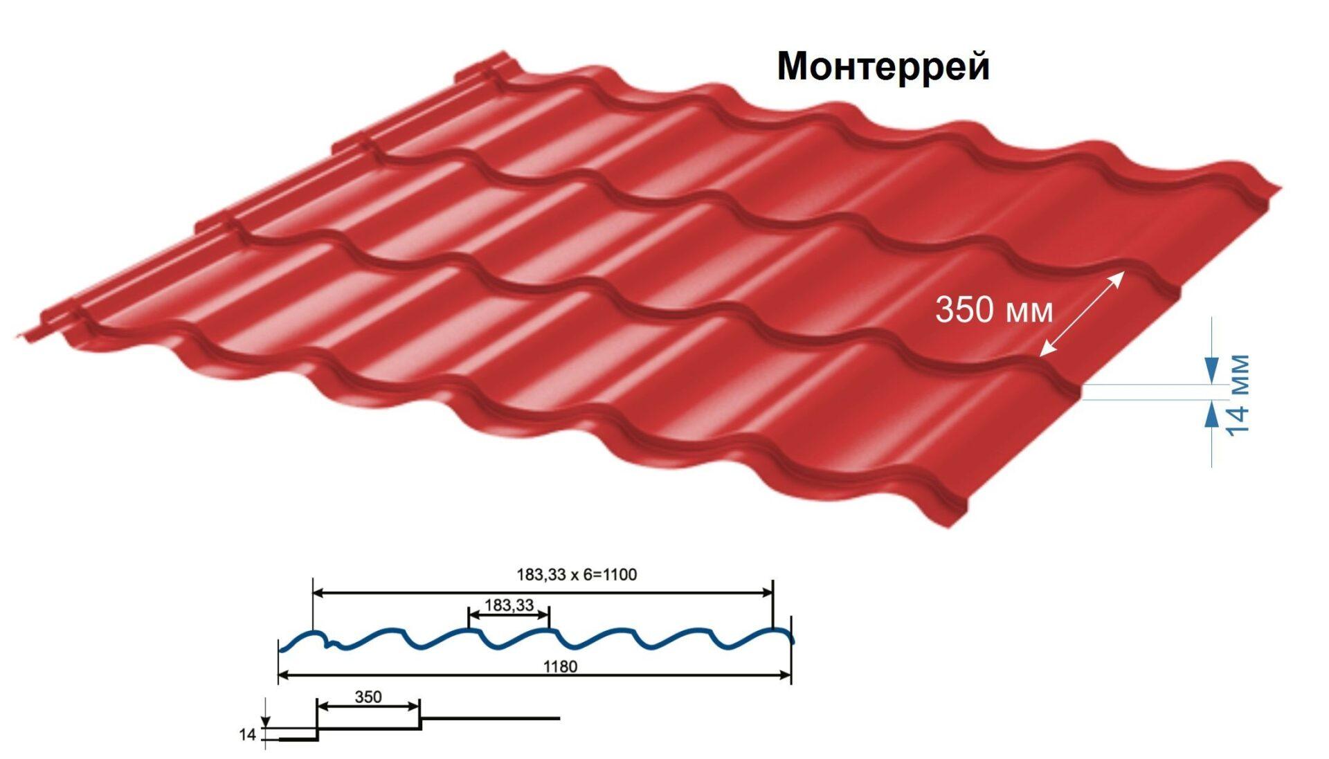 размеры металлочерепицы