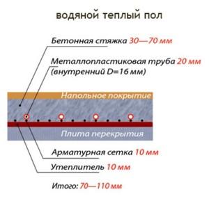 tepliypol-05